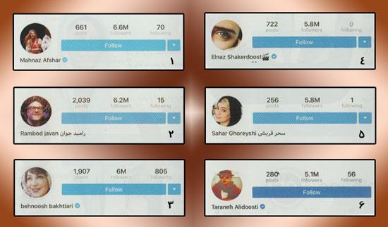 بیشتر فالوور را چه کسانی در ایران دارند