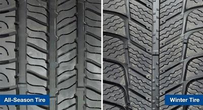 مهمترین نکات برای رانندگی در باران و جاده های لغزنده