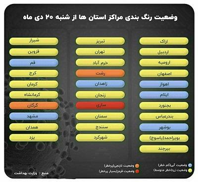 تردد بین تهران و اغلب مراکز استانها مجاز شد